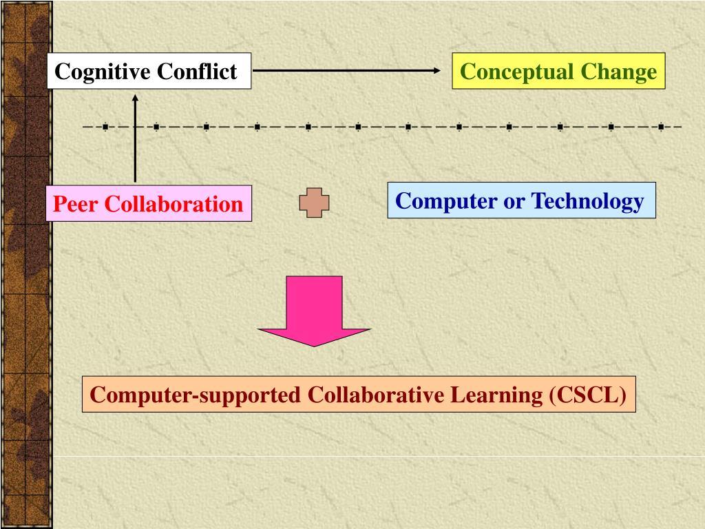 Cognitive Conflict