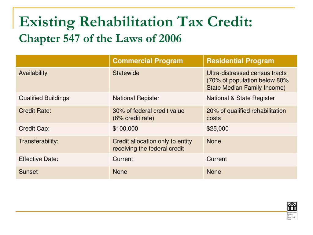 Existing Rehabilitation Tax Credit: