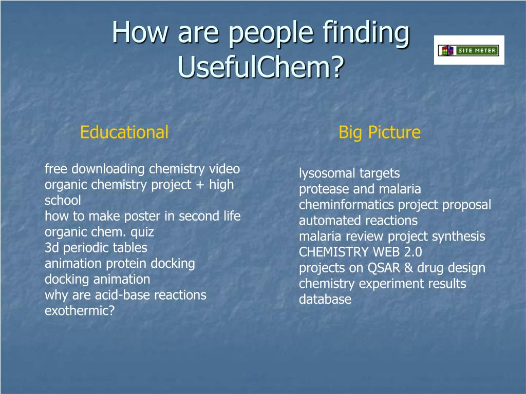 How are people finding UsefulChem?