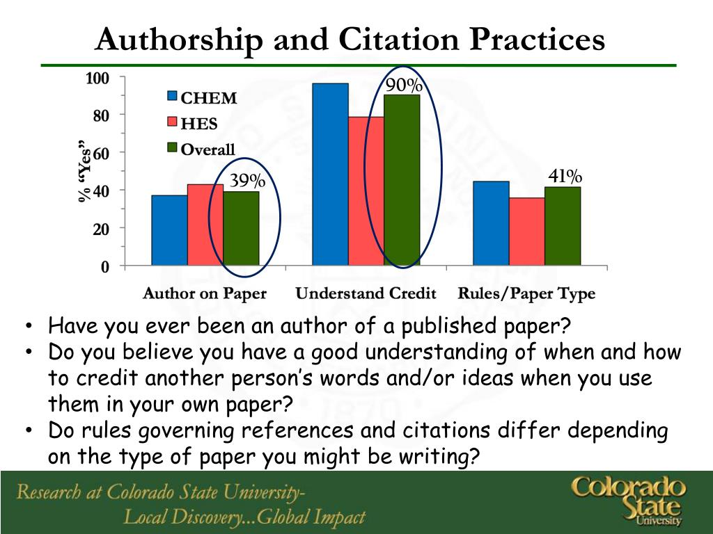 Authorship and Citation Practices