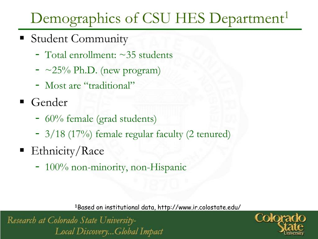 Demographics of CSU HES Department