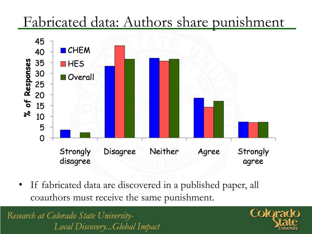 Fabricated data: Authors share punishment
