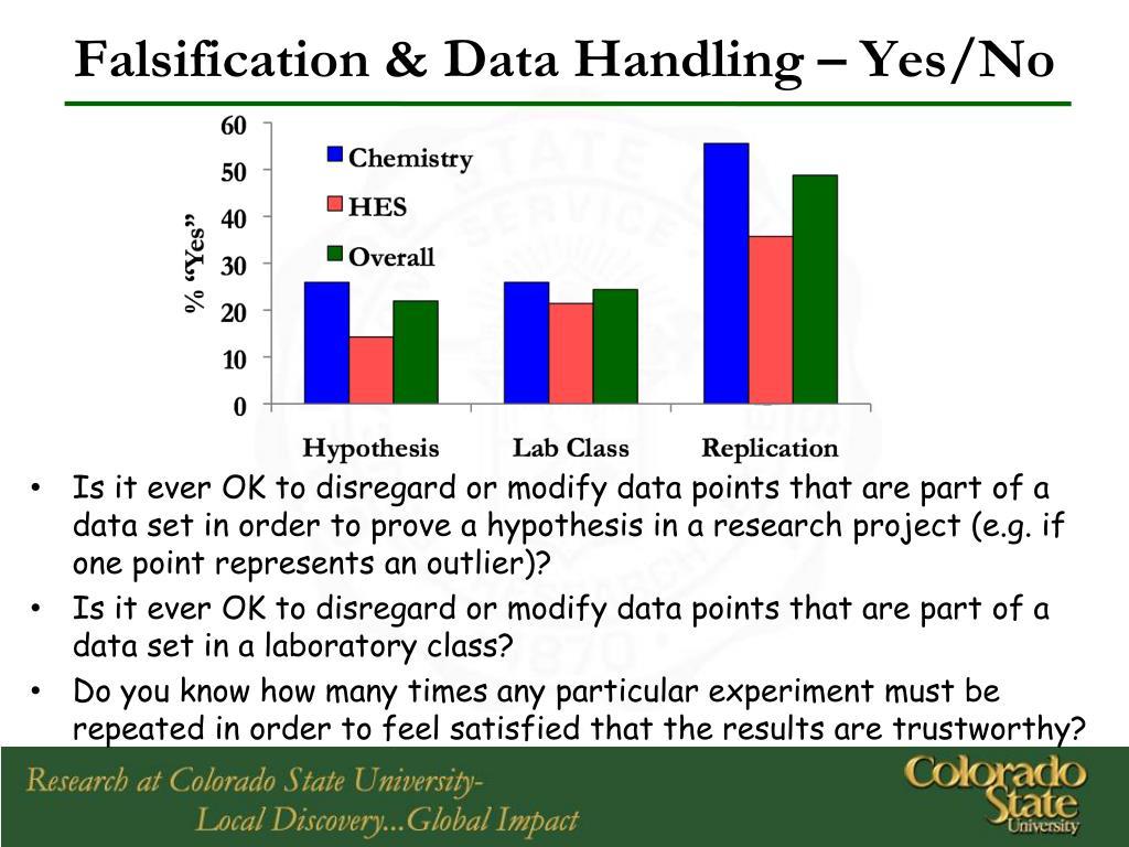 Falsification & Data Handling – Yes/No