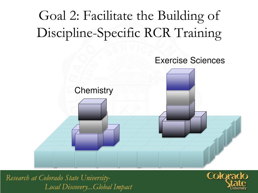 Goal 2: Facilitate the Building of Discipline-Specific RCR Training