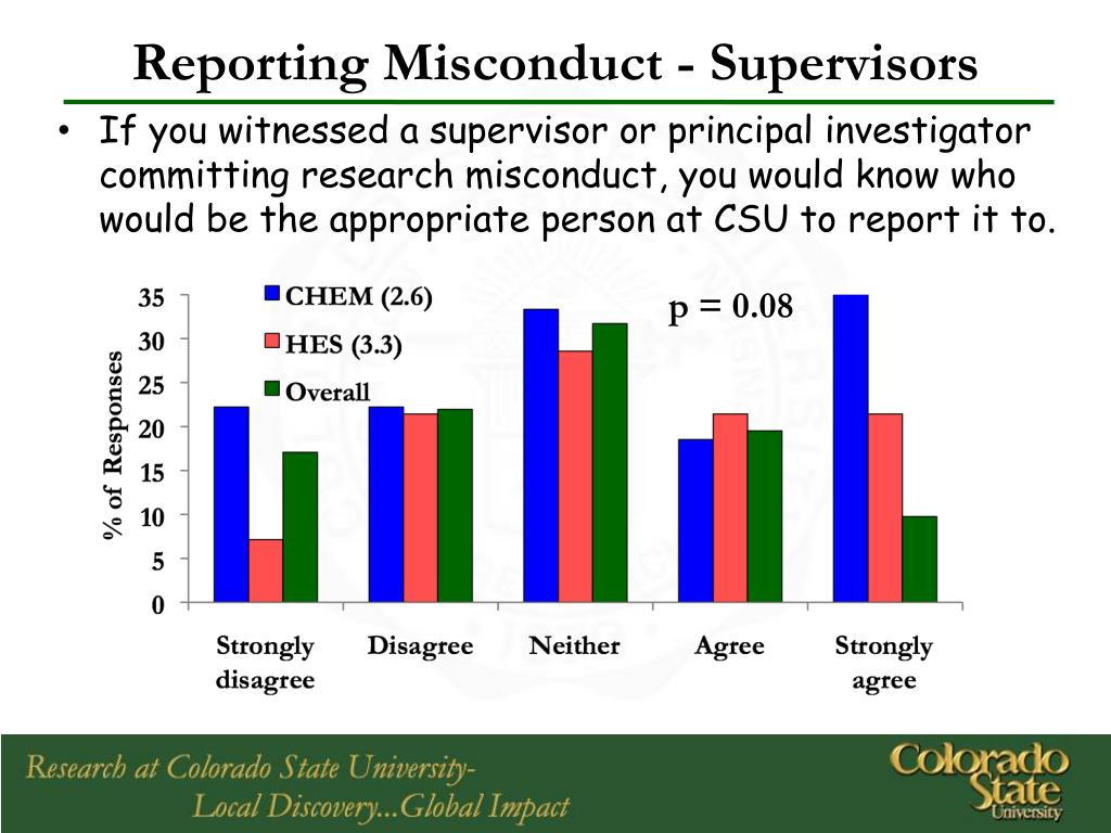 Reporting Misconduct - Supervisors