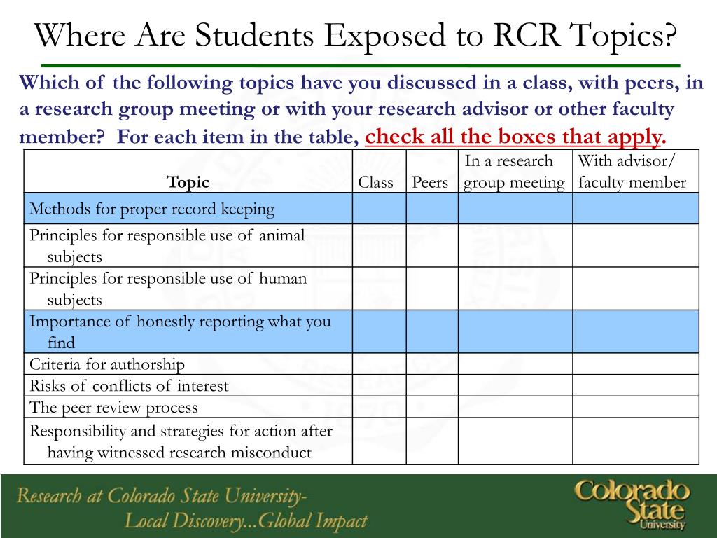 Where Are Students Exposed to RCR Topics?