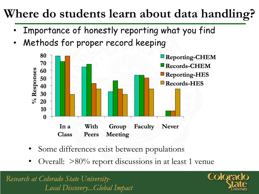 Where do students learn about data handling?