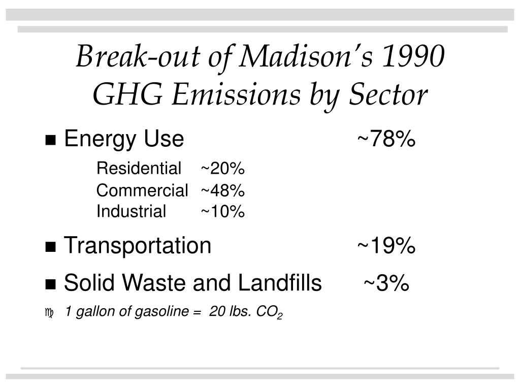 Break-out of Madison's 1990 GHG Emissions by Sector