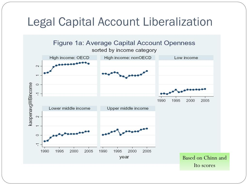 Legal Capital Account Liberalization
