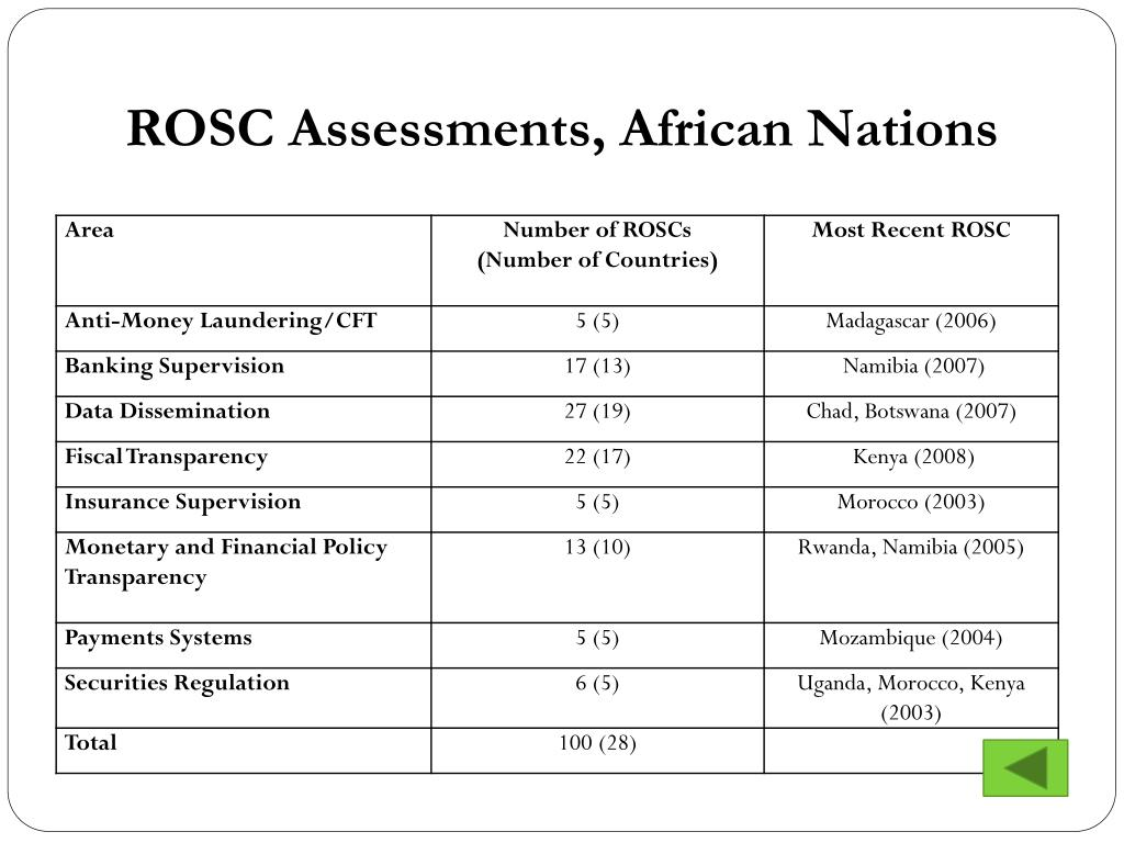ROSC Assessments, African Nations