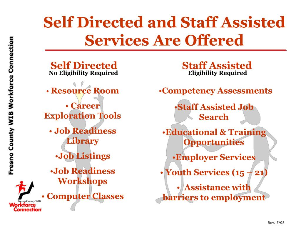 Self Directed and Staff Assisted Services Are Offered