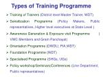 types of training programme