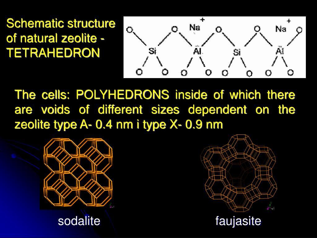 Schematic structure of natural zeolite