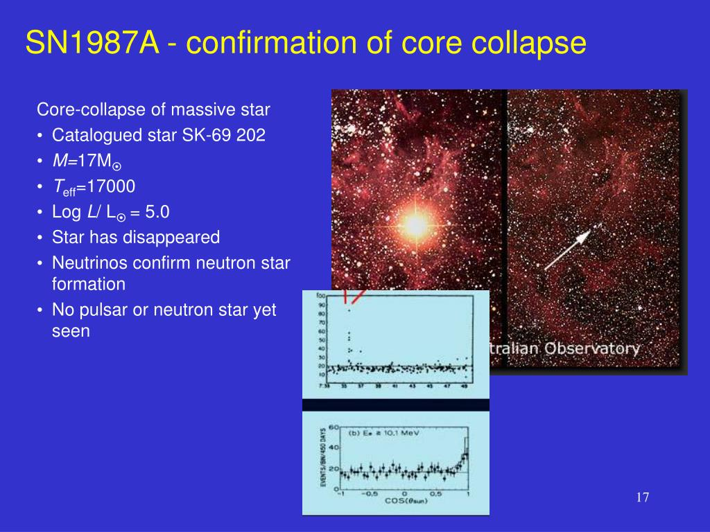 SN1987A - confirmation of core collapse
