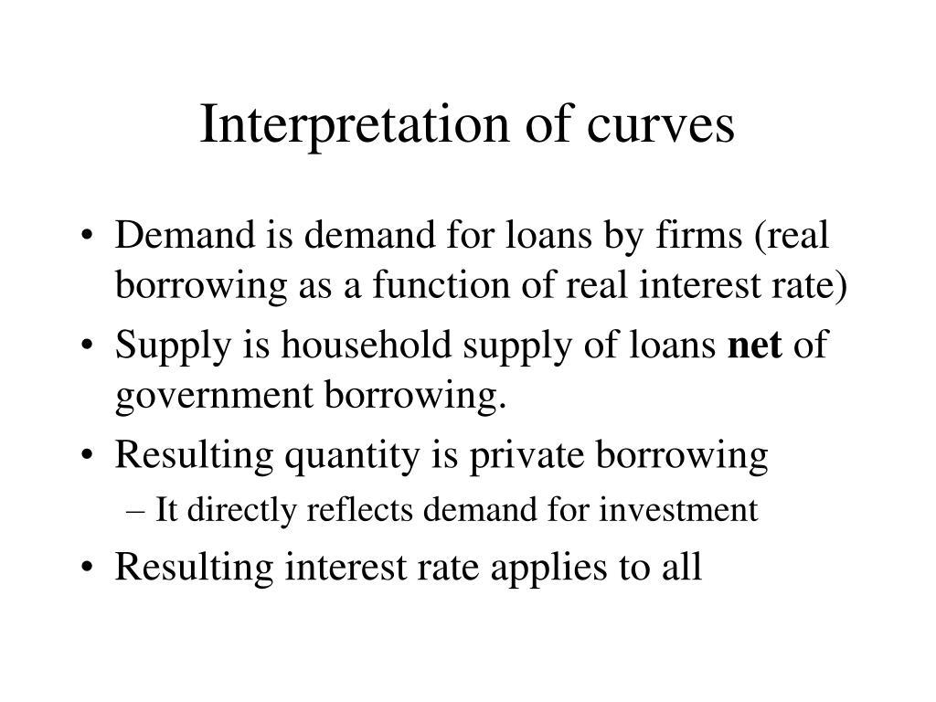 Interpretation of curves