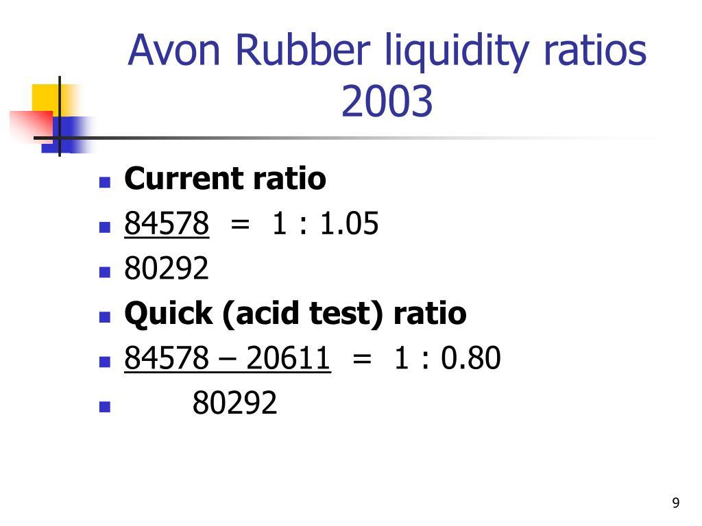 Avon Rubber liquidity ratios 2003