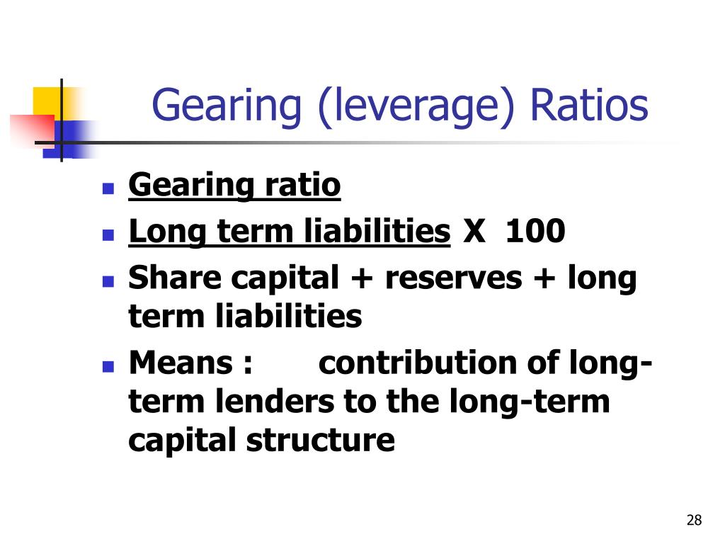 Gearing (leverage) Ratios