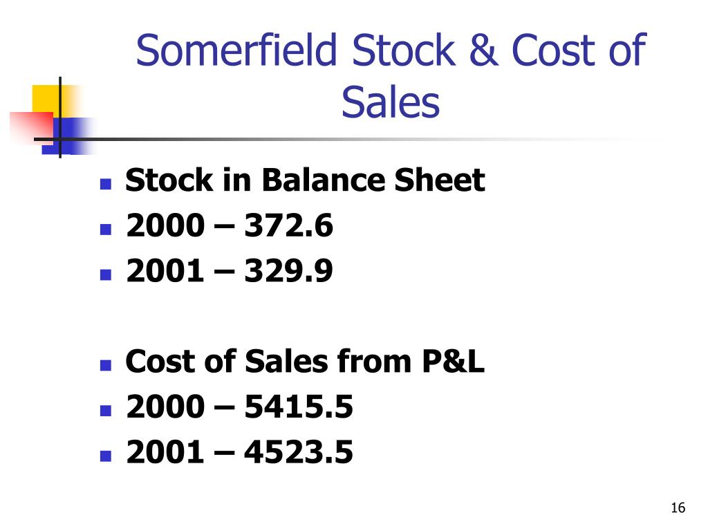 Somerfield Stock & Cost of Sales