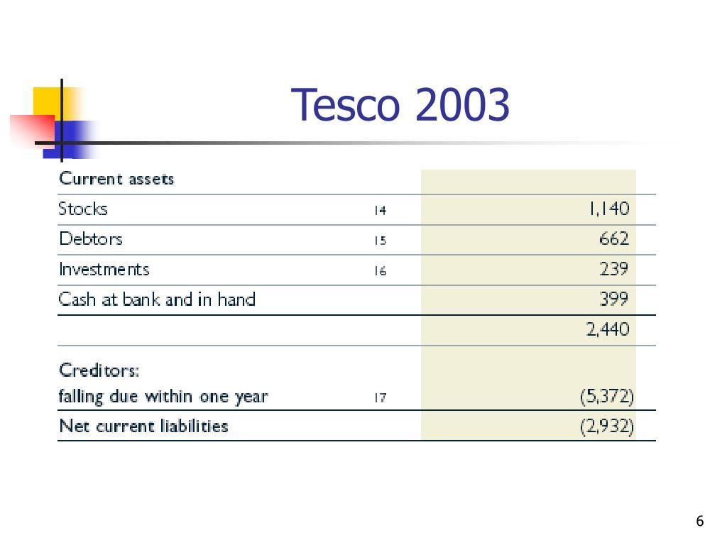 Tesco 2003