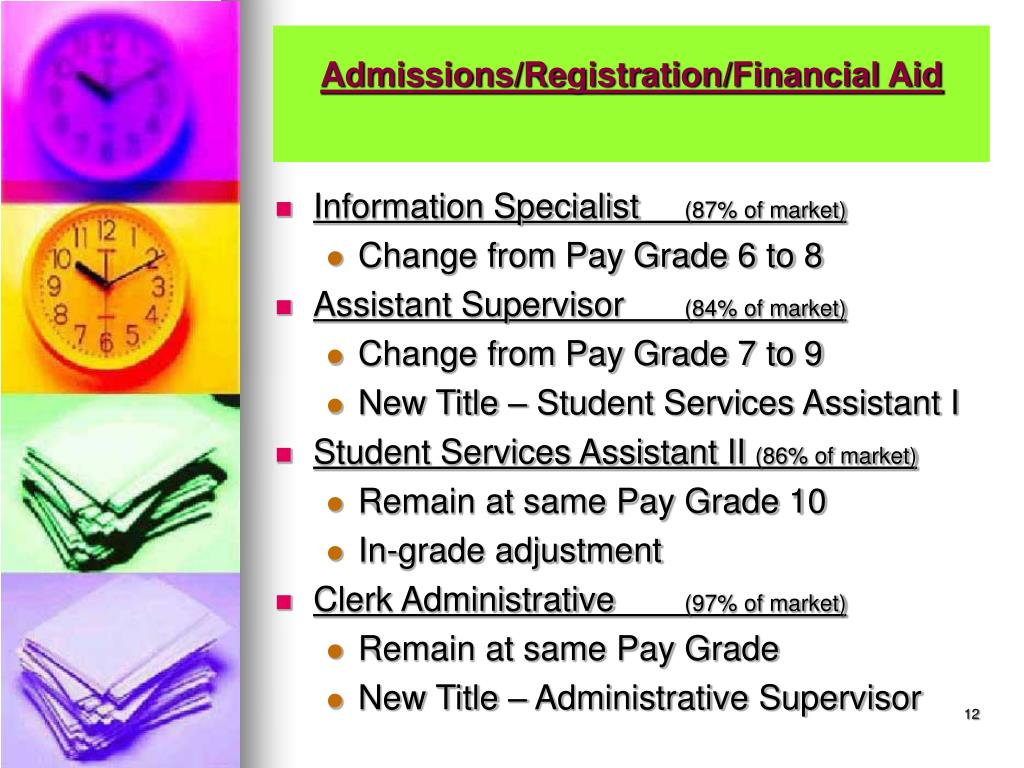 Admissions/Registration/Financial Aid
