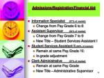 admissions registration financial aid