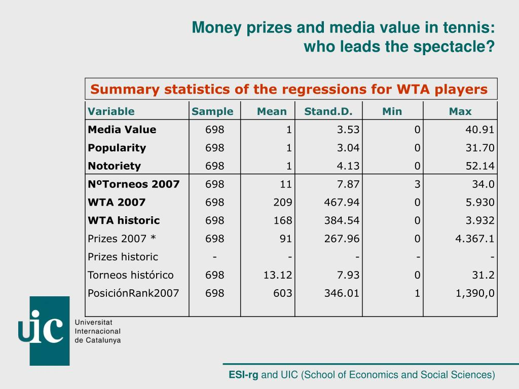 Summary statistics of the regressions for WTA players