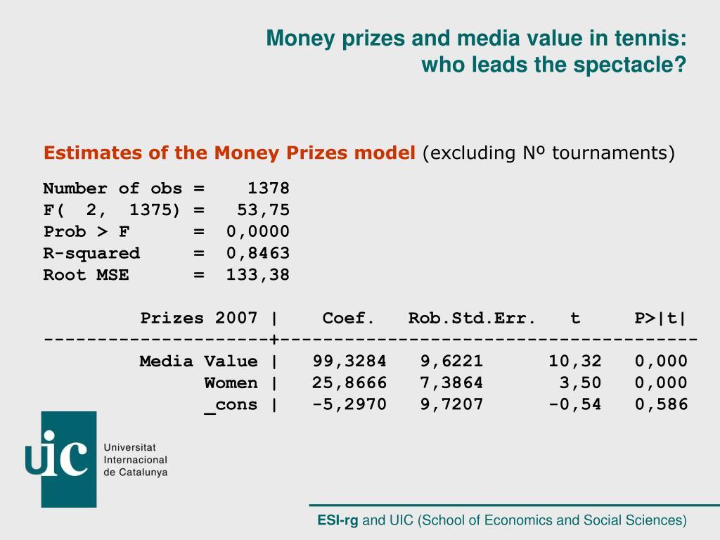 Estimates of the Money Prizes model