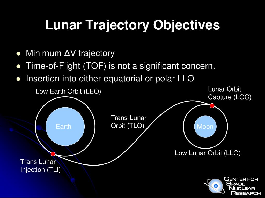 Lunar Trajectory Objectives
