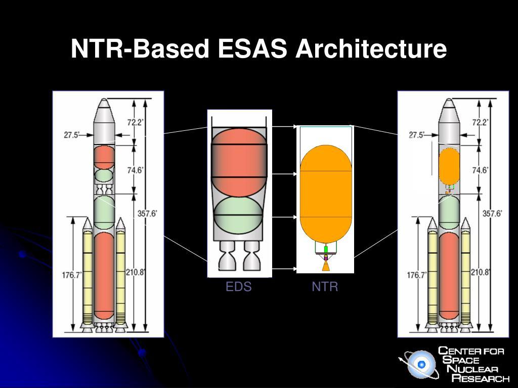NTR-Based ESAS Architecture