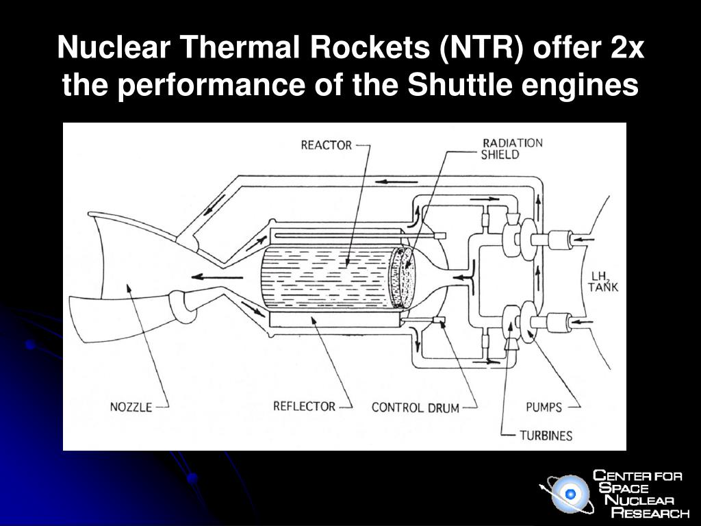 Nuclear Thermal Rockets (NTR) offer 2x the performance of the Shuttle engines