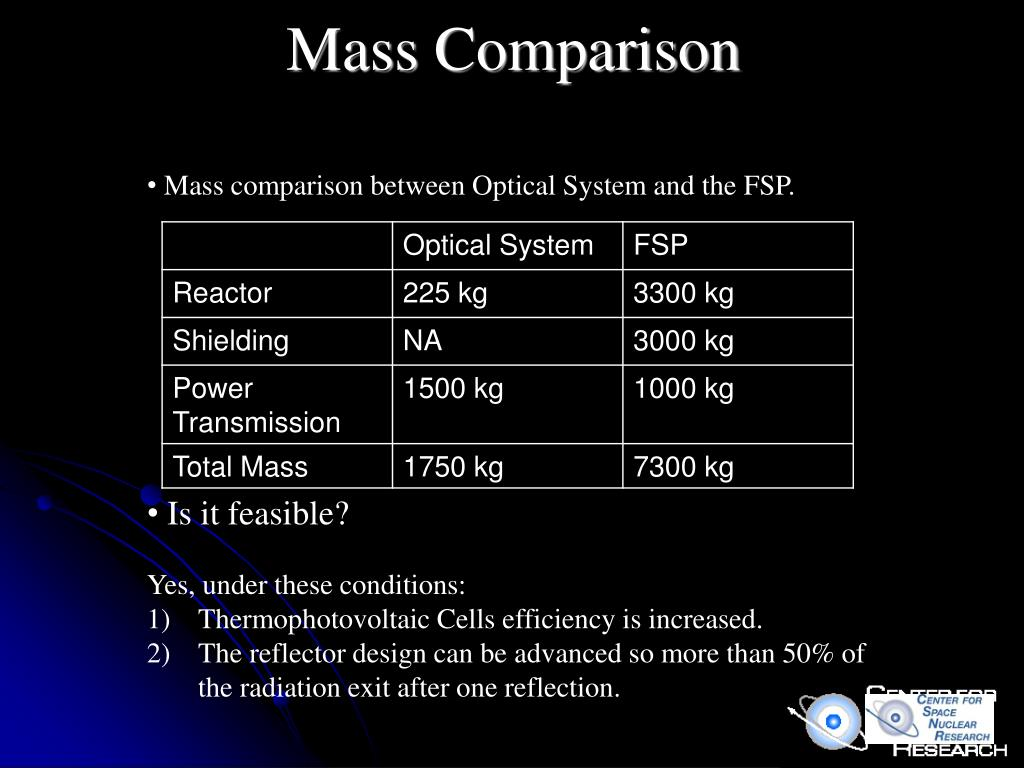 Mass Comparison