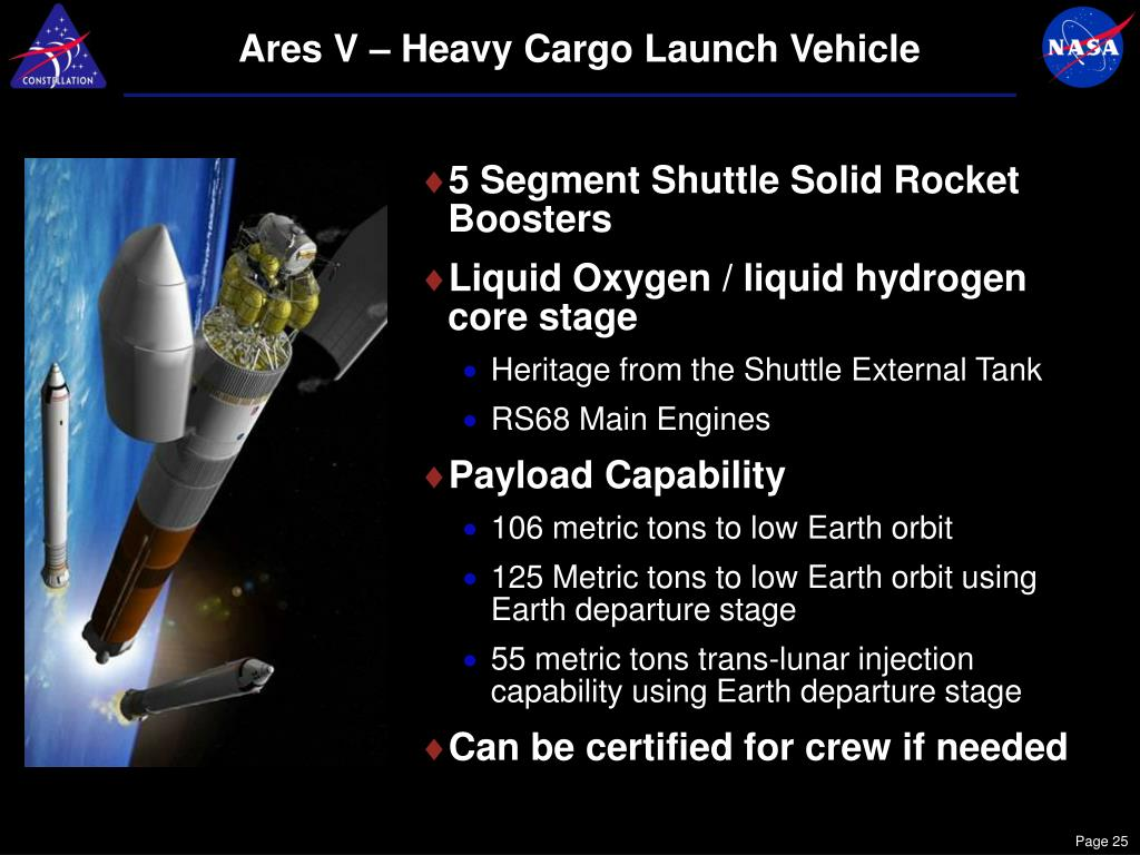 Ares V – Heavy Cargo Launch Vehicle