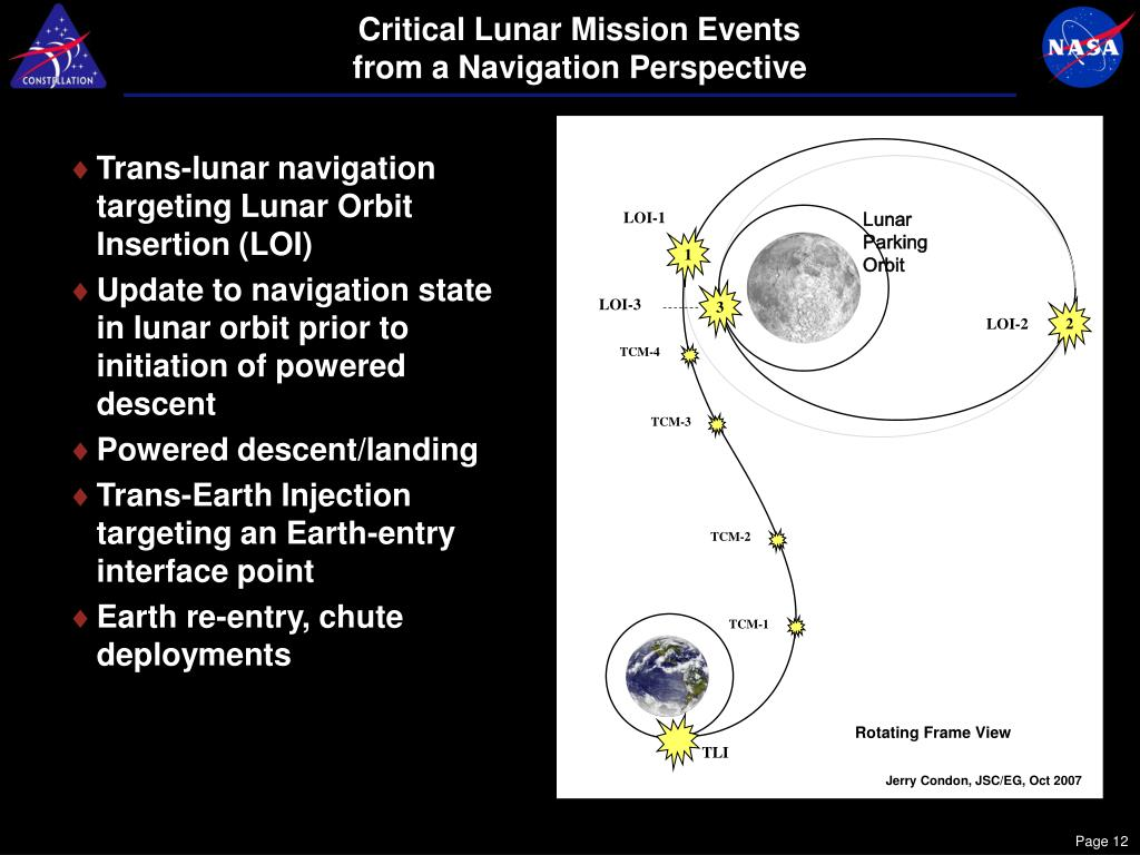 Critical Lunar Mission Events