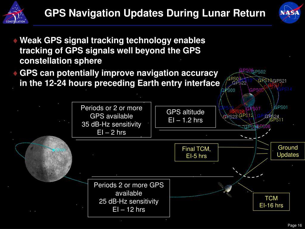 GPS Navigation Updates During Lunar Return