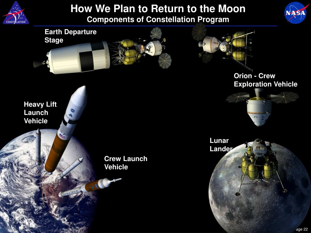 How We Plan to Return to the Moon