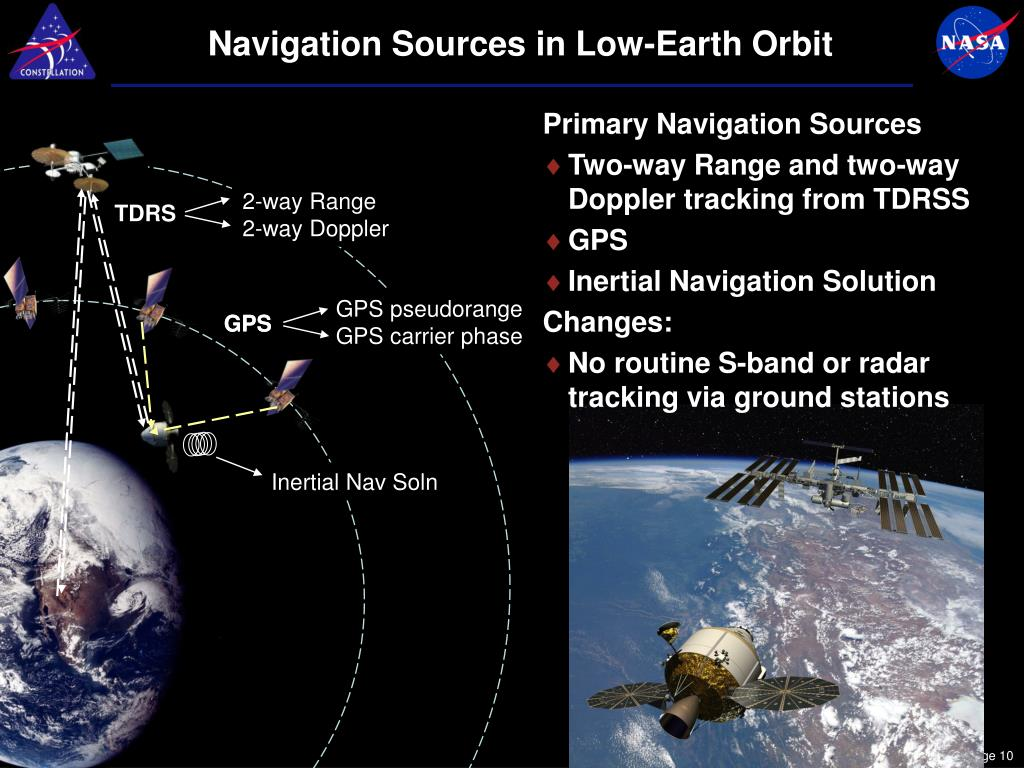 Navigation Sources in Low-Earth Orbit