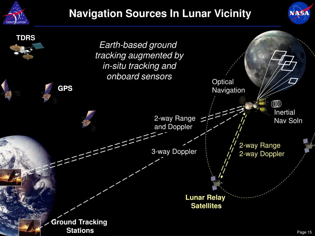 Navigation Sources In Lunar Vicinity