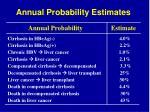 annual probability estimates