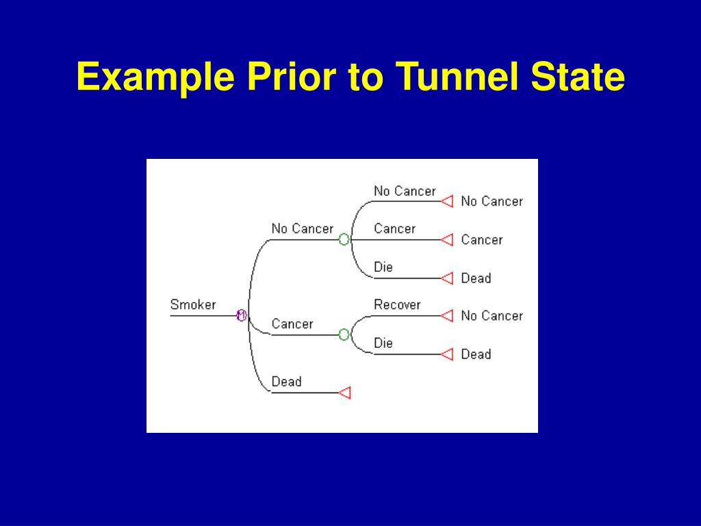 Example Prior to Tunnel State