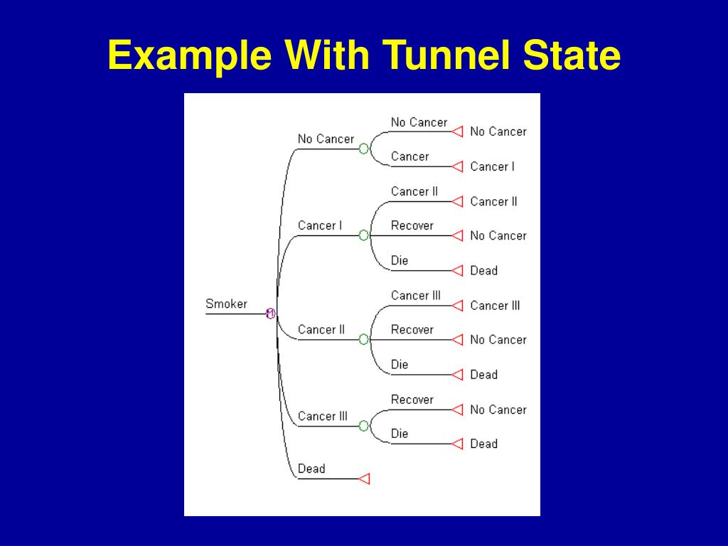 Example With Tunnel State