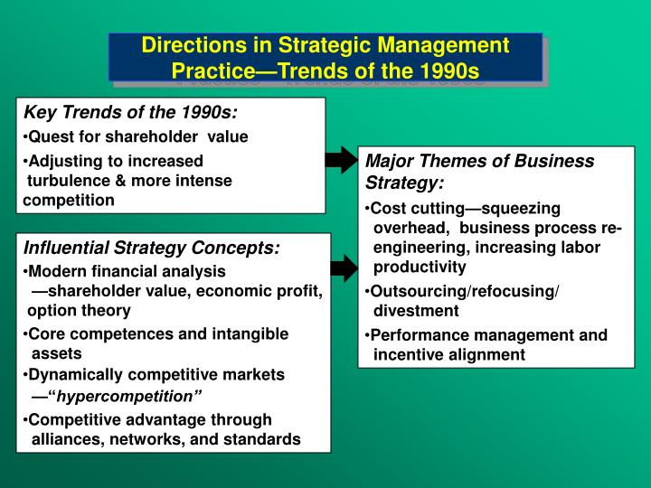 Directions in Strategic Management Practice