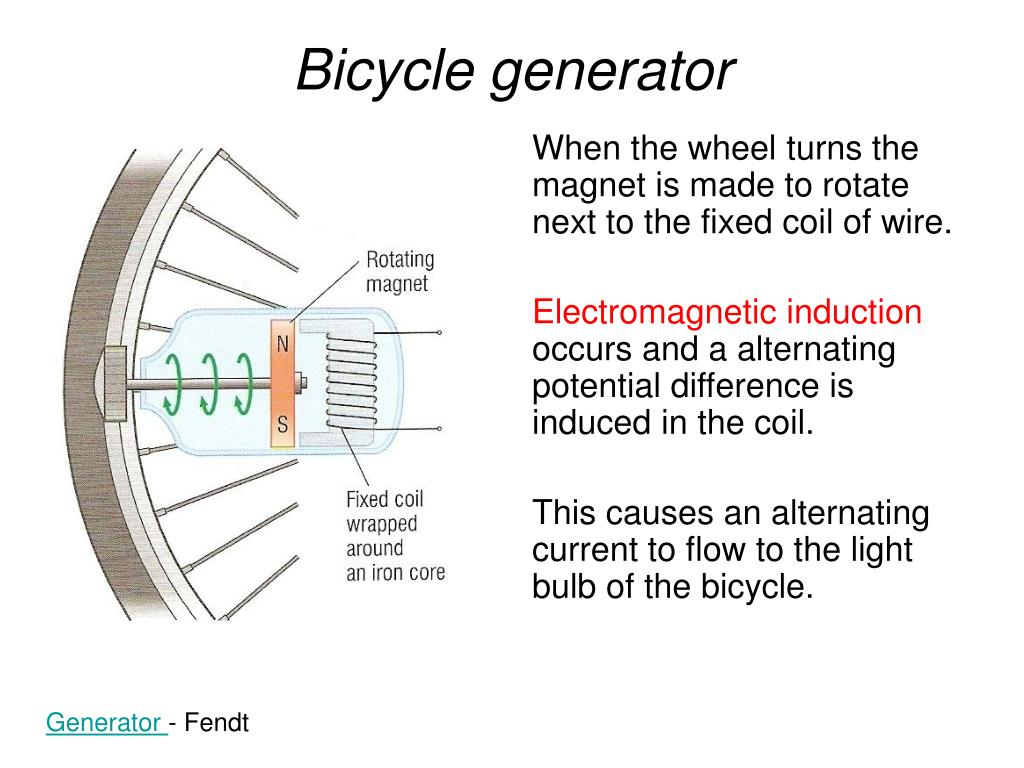 When the wheel turns the magnet is made to rotate next to the fixed coil of wire.