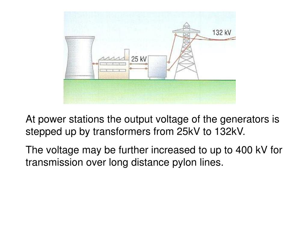 At power stations the output voltage of the generators is stepped up by transformers from 25kV to 132kV.