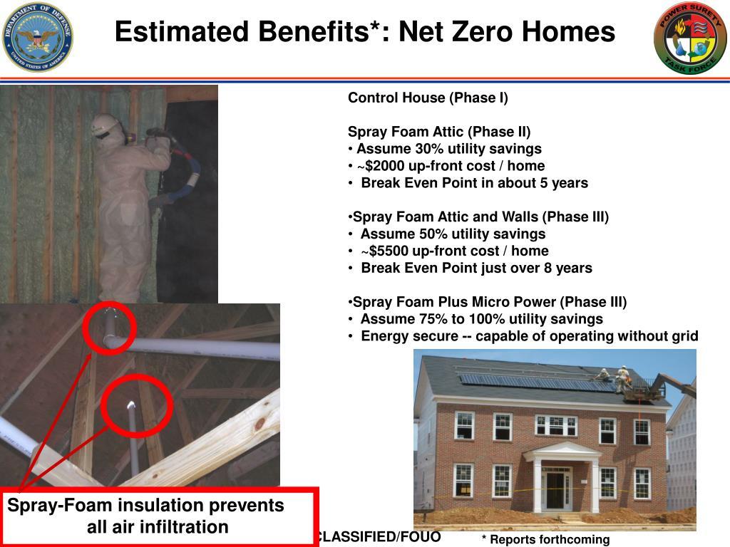 Estimated Benefits*: Net Zero Homes