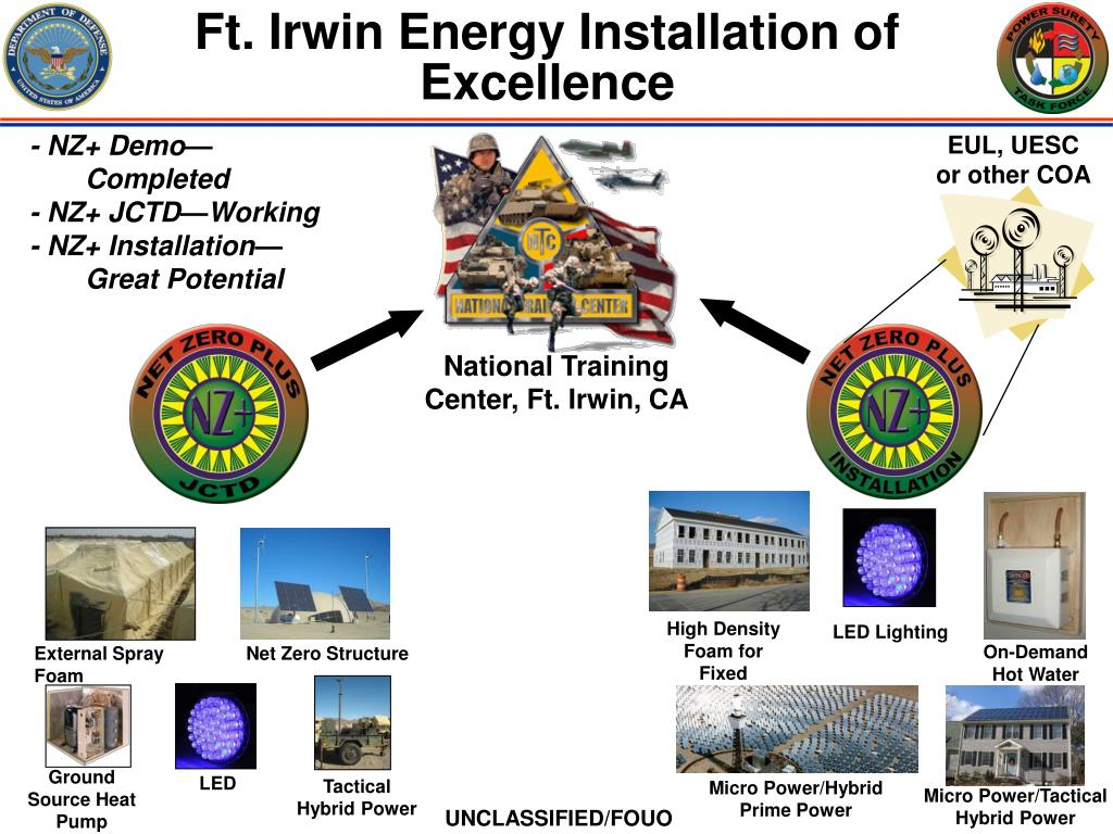 Ft. Irwin Energy Installation of Excellence