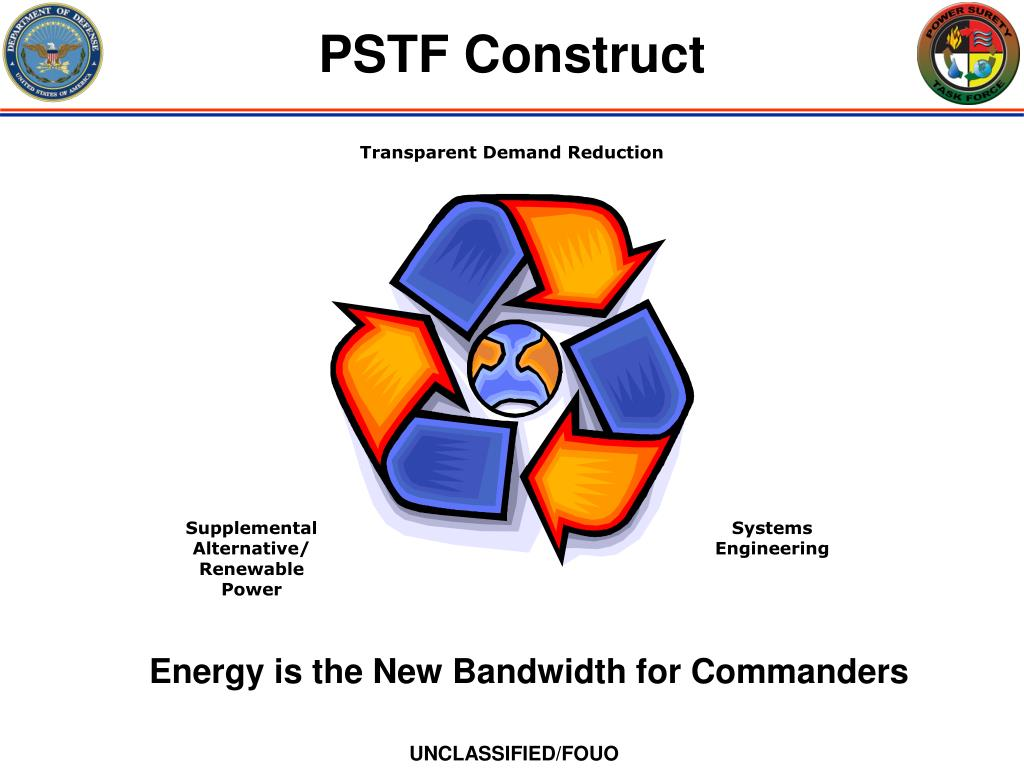 PSTF Construct