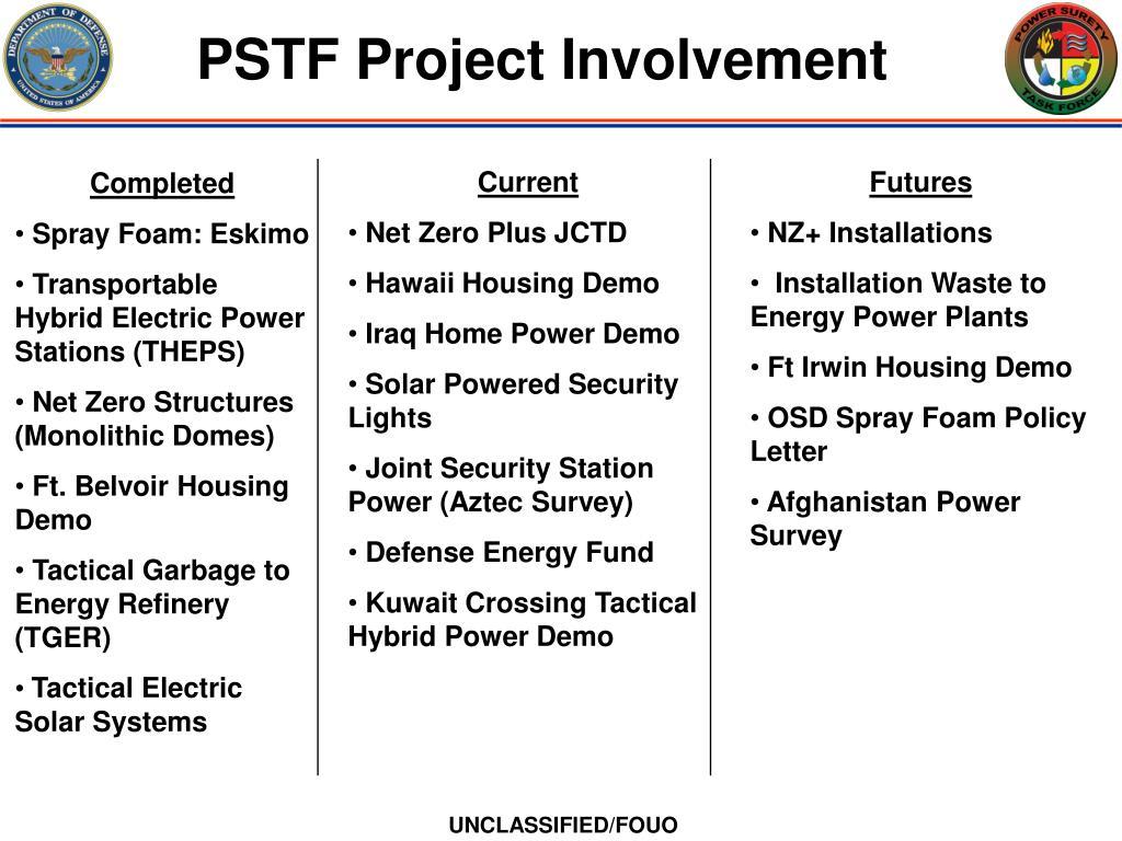 PSTF Project Involvement