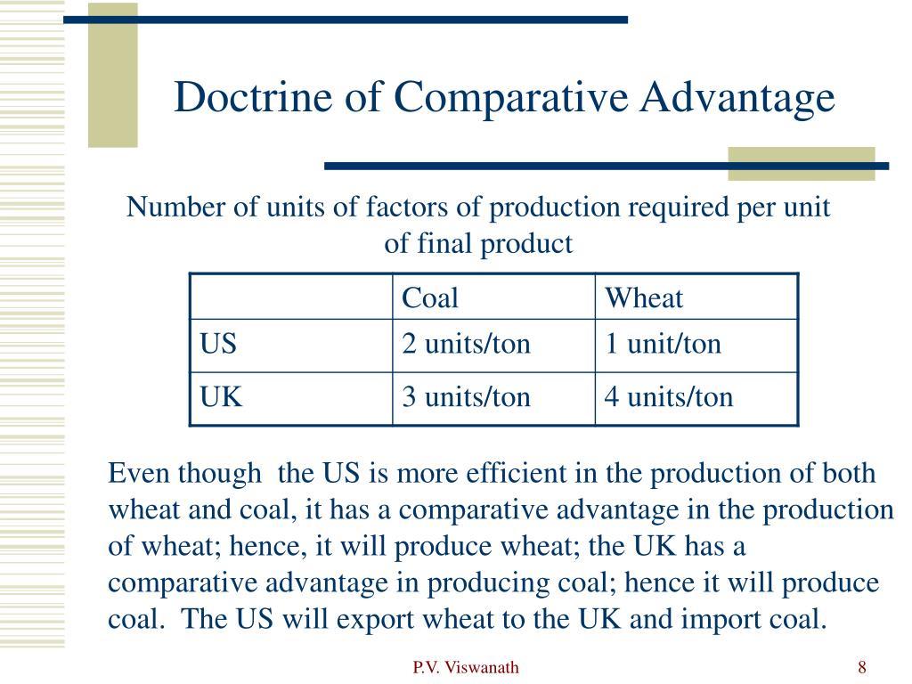 Doctrine of Comparative Advantage
