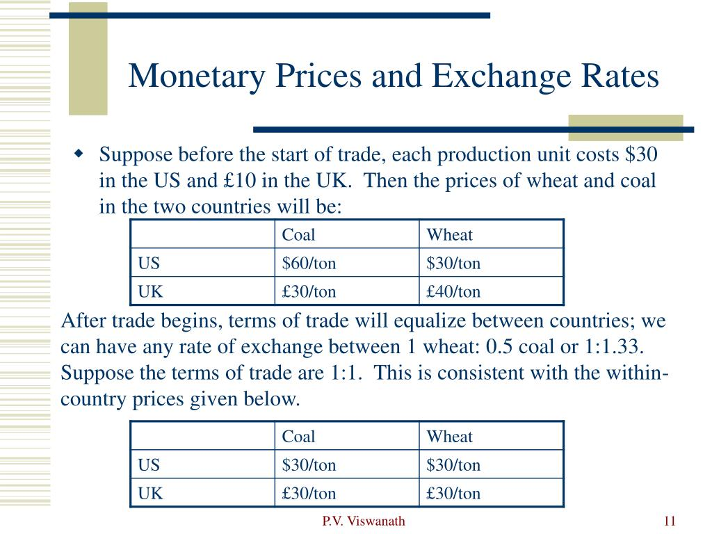 Monetary Prices and Exchange Rates