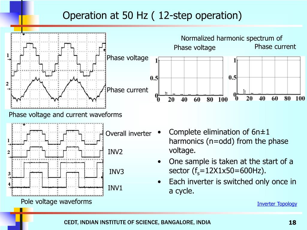 Operation at 50 Hz ( 12-step operation)